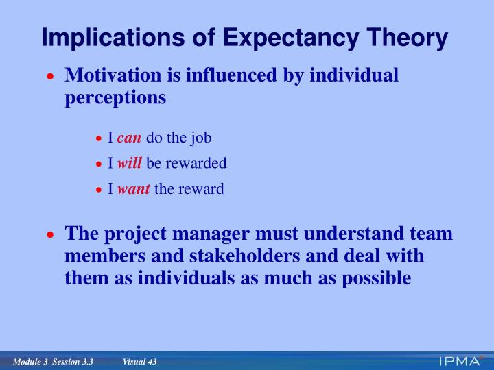 Implications of Expectancy Theory