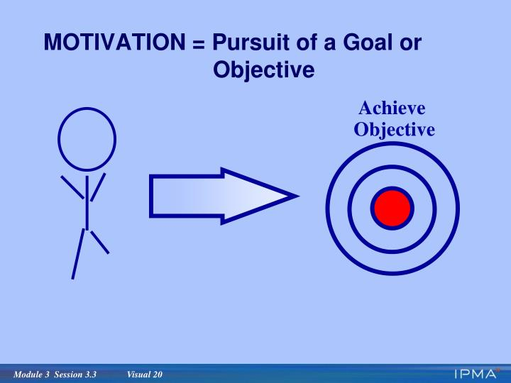 MOTIVATION = Pursuit of a Goal or 		Objective