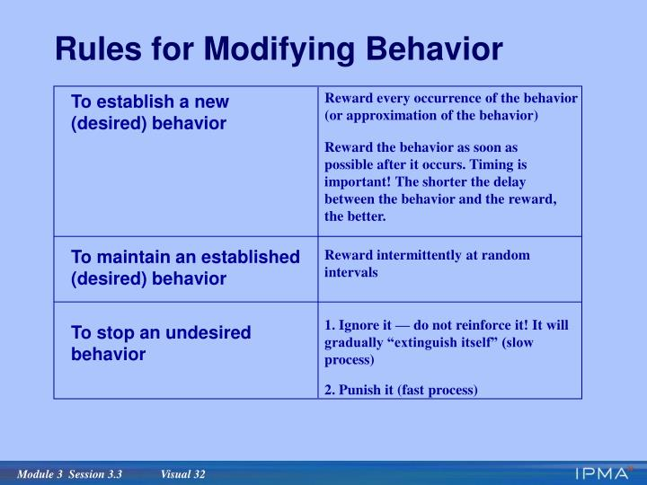 Rules for Modifying Behavior