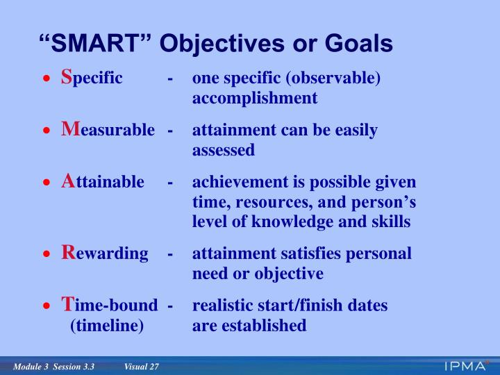 """SMART"" Objectives or Goals"