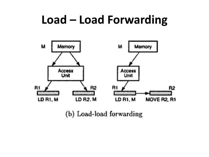 Load – Load Forwarding
