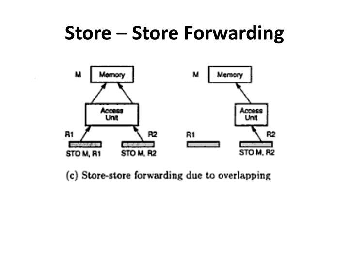 Store – Store Forwarding