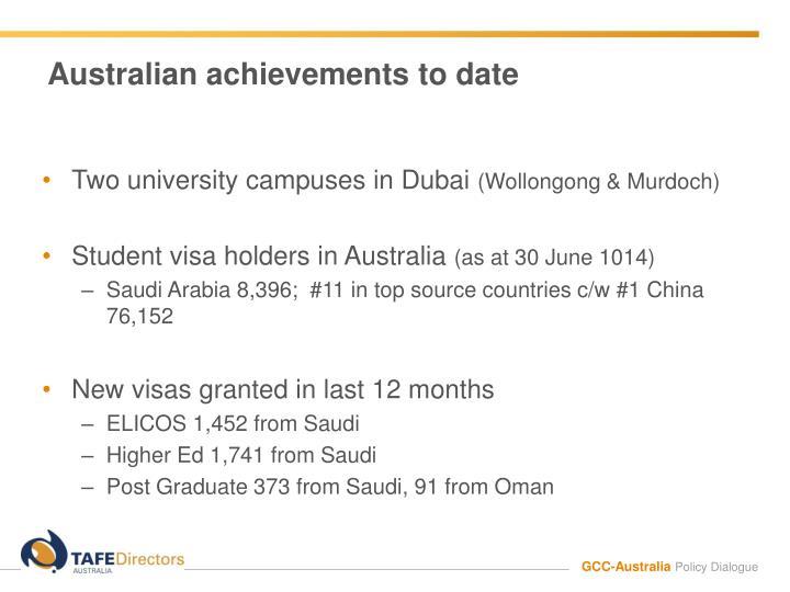 Australian achievements