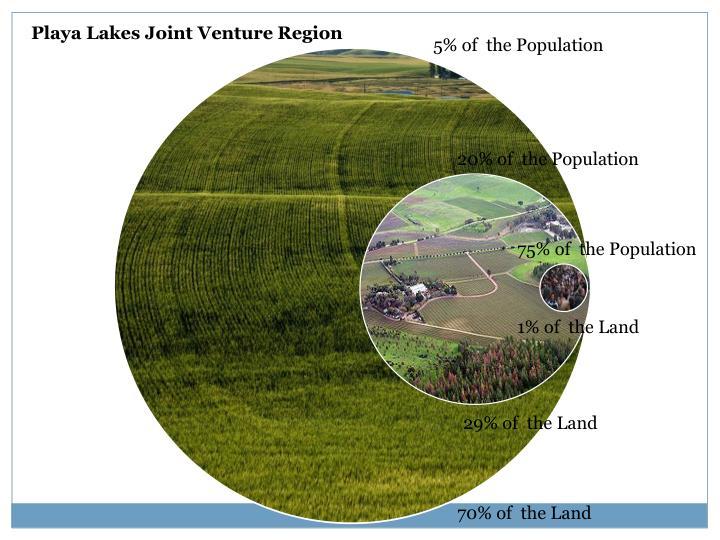 Playa Lakes Joint Venture Region