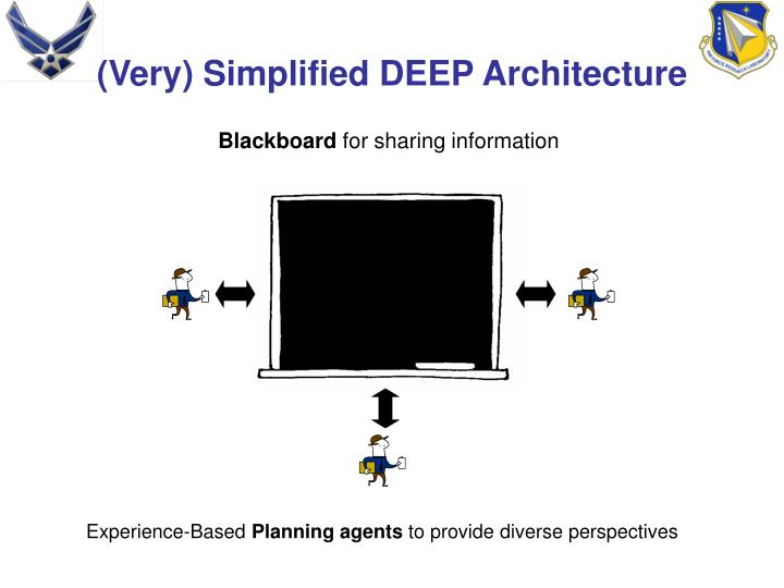 (Very) Simplified DEEP Architecture