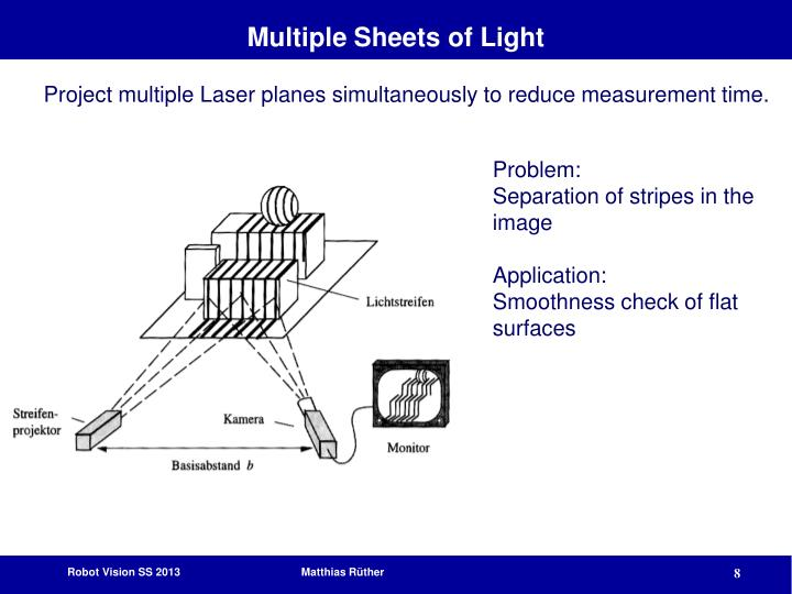 Multiple Sheets of Light