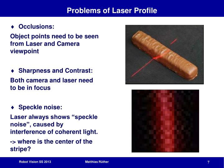 Problems of Laser Profile