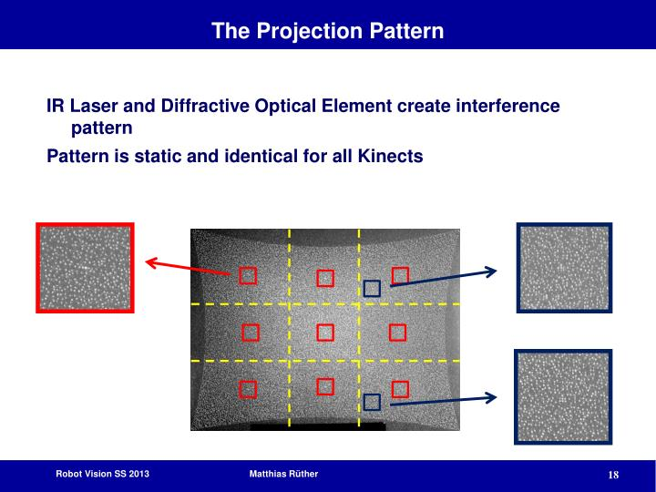The Projection Pattern