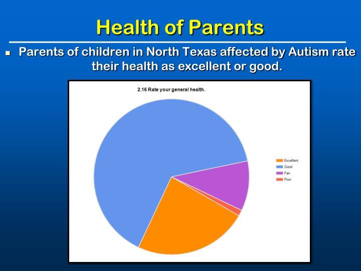 Health of Parents