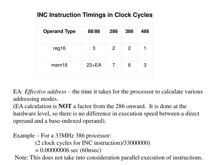 INC Instruction Timings in Clock Cycles