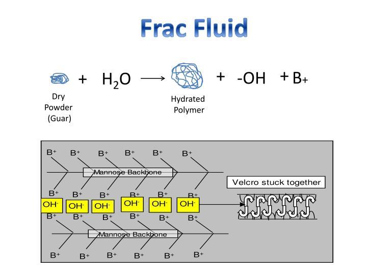 Frac Fluid