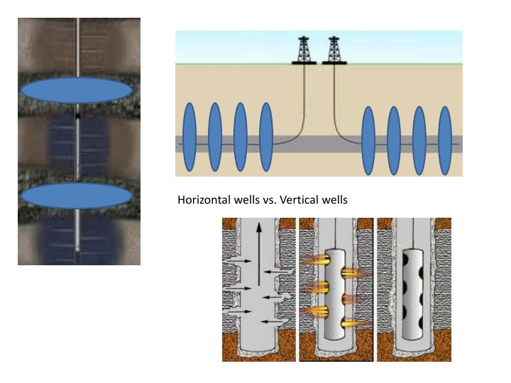 Horizontal wells vs. Vertical wells