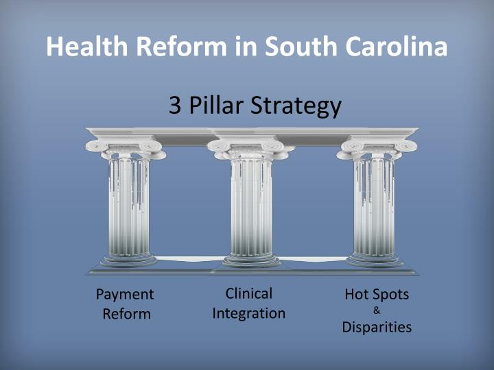 Health Reform in South Carolina