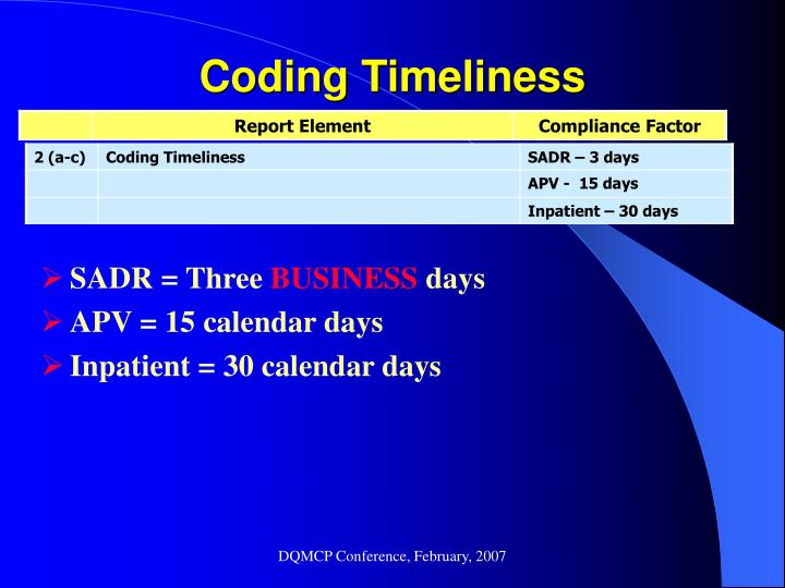Coding Timeliness