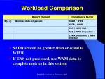 workload comparison