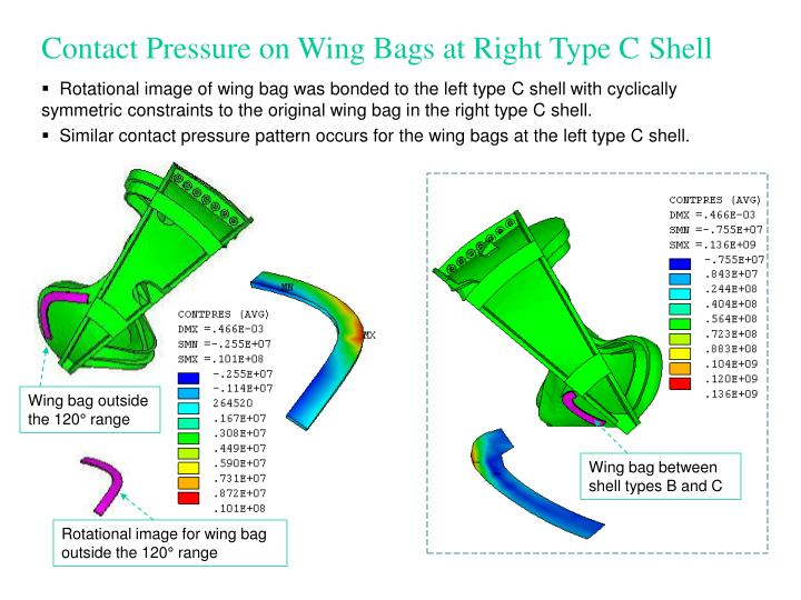 Contact Pressure on Wing Bags at Right Type C