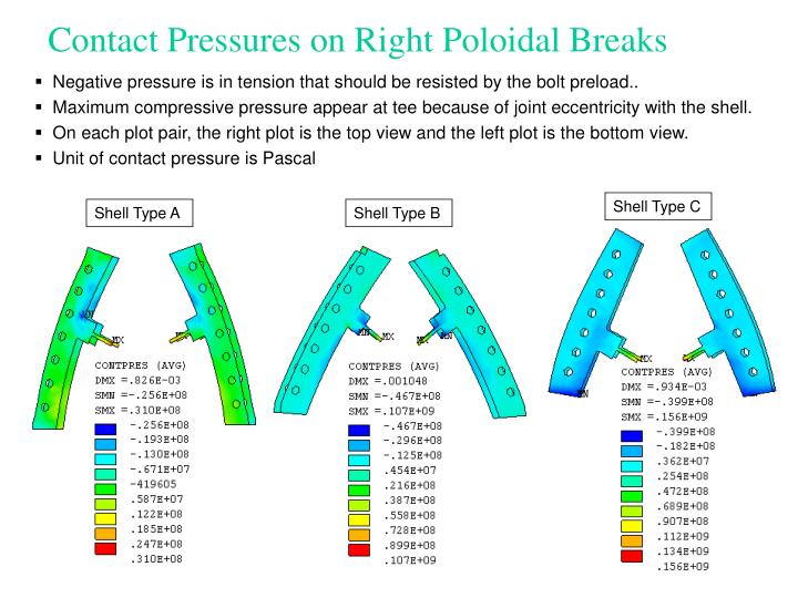 Contact Pressures on Right Poloidal Breaks