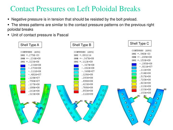 Contact Pressures on Left Poloidal Breaks