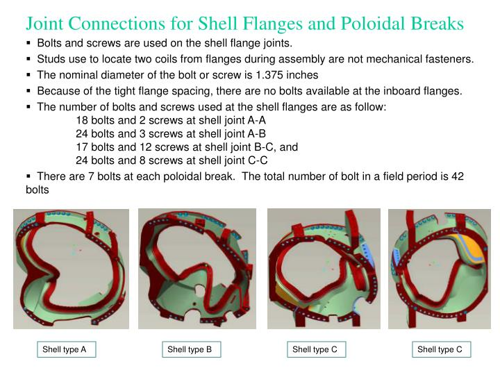 Joint Connections for Shell Flanges and Poloidal Breaks