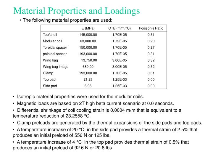 Material Properties and Loadings
