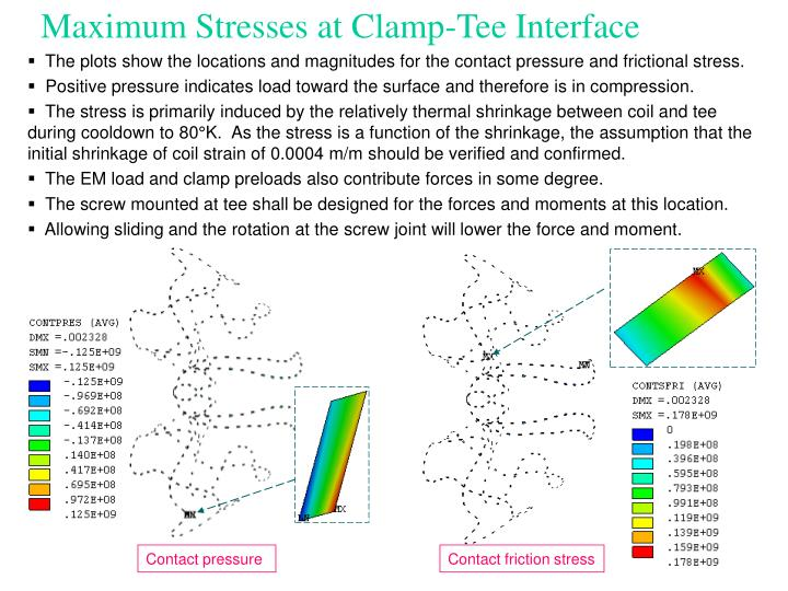 Maximum Stresses at Clamp-Tee Interface