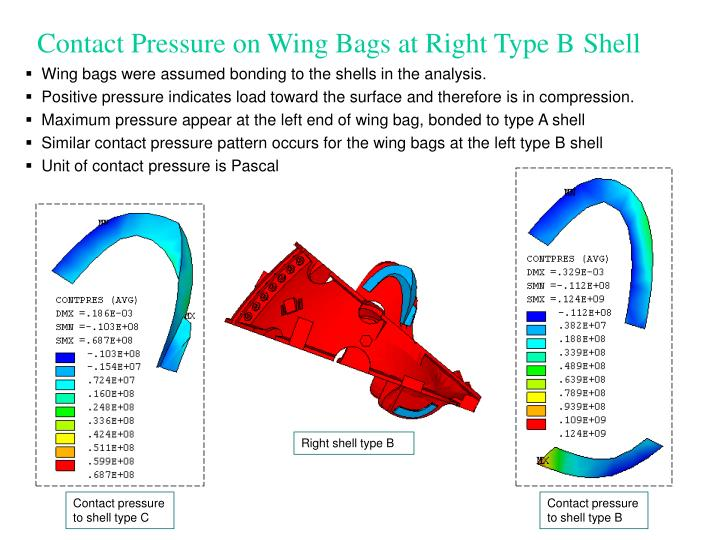 Contact Pressure on Wing Bags at Right Type B