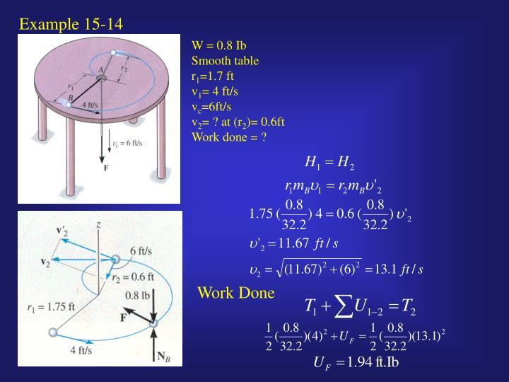 Example 15-14