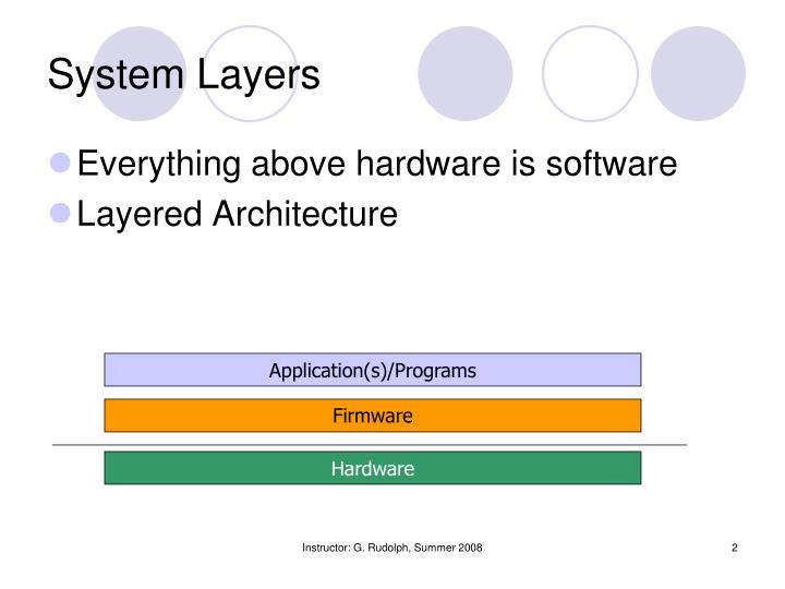 System Layers