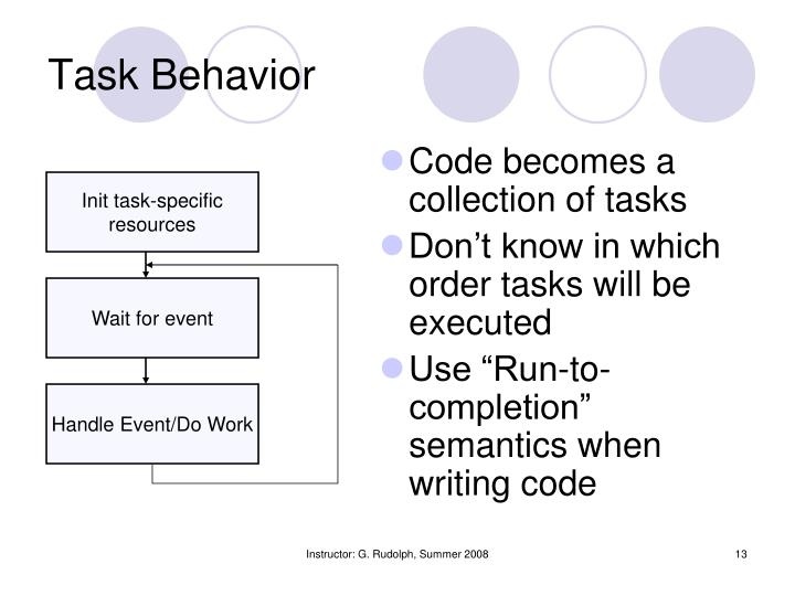 Task Behavior