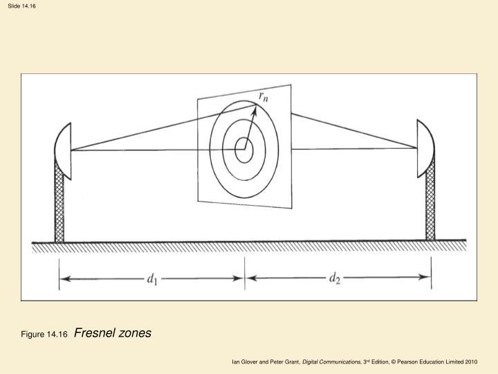 Figure 14.16