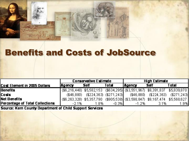 Benefits and Costs of JobSource