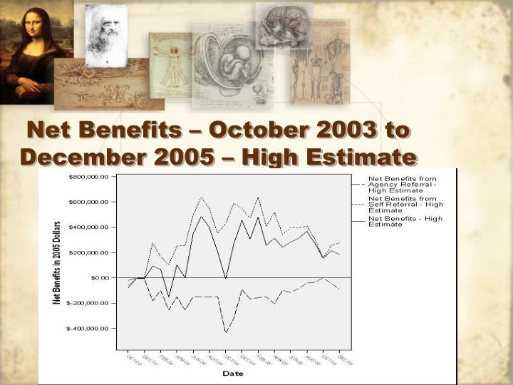 Net Benefits – October 2003 to December 2005 – High Estimate