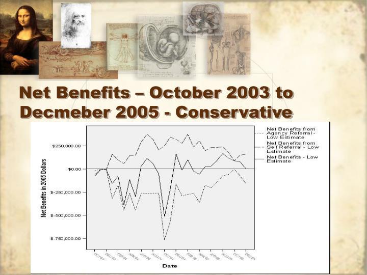 Net Benefits – October 2003 to Decmeber 2005 - Conservative