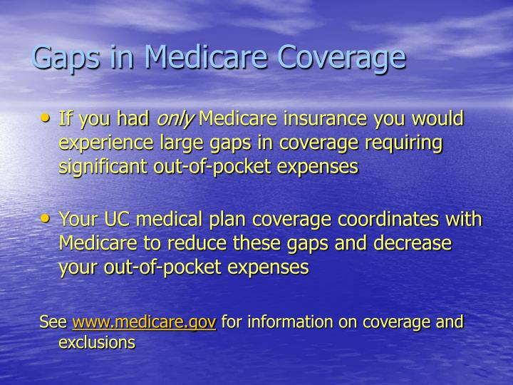 Gaps in Medicare Coverage