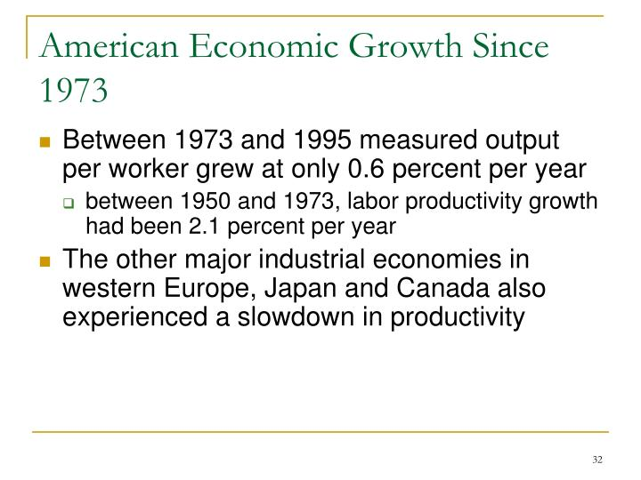 American Economic Growth Since 1973