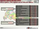 russian federal market 2011 consumption manufacturers market shares