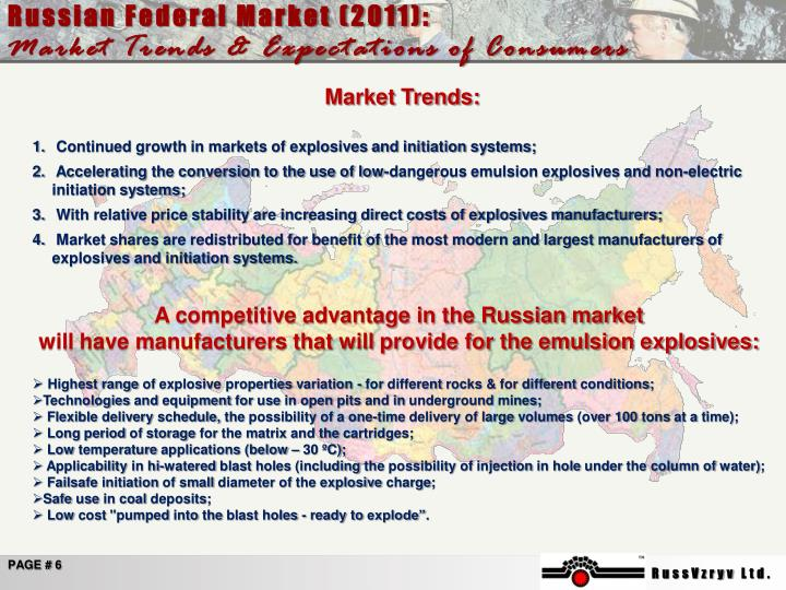 Russian Federal Market (2011):