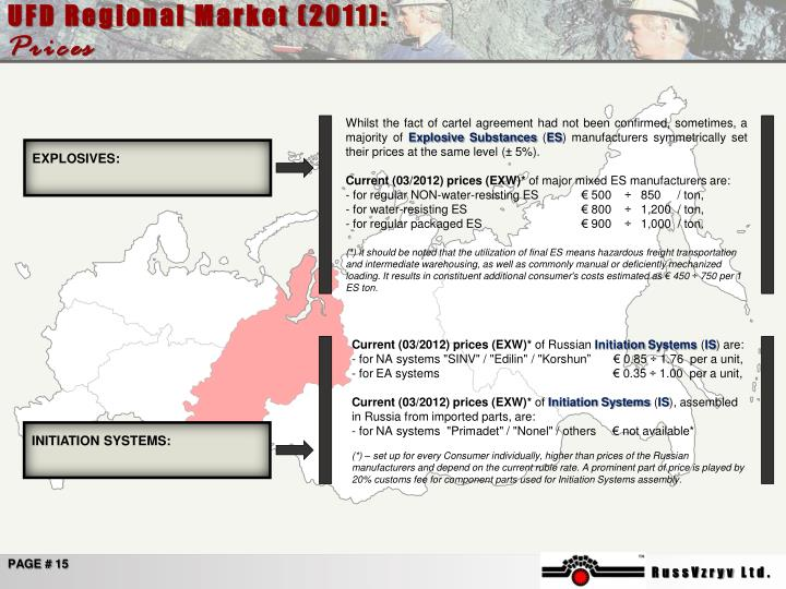 UFD Regional Market (2011):