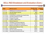 dcll r d breakdown and evaluation cont1