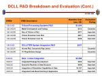 dcll r d breakdown and evaluation cont2