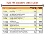 dcll r d breakdown and evaluation