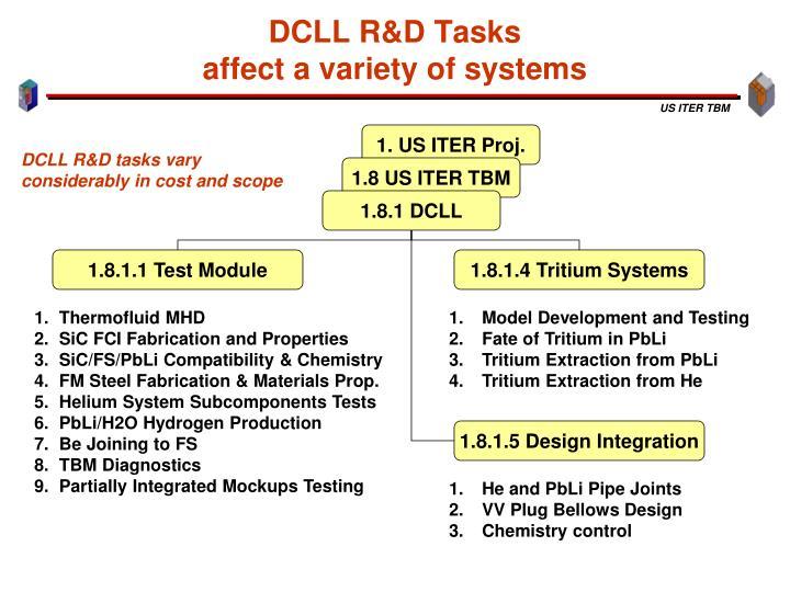 DCLL R&D Tasks