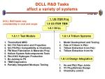 dcll r d tasks affect a variety of systems