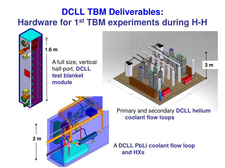 Dcll tbm deliverables hardware for 1 st tbm experiments during h h
