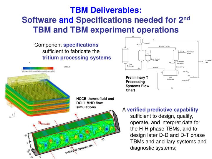 TBM Deliverables: