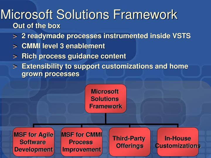 Microsoft Solutions Framework
