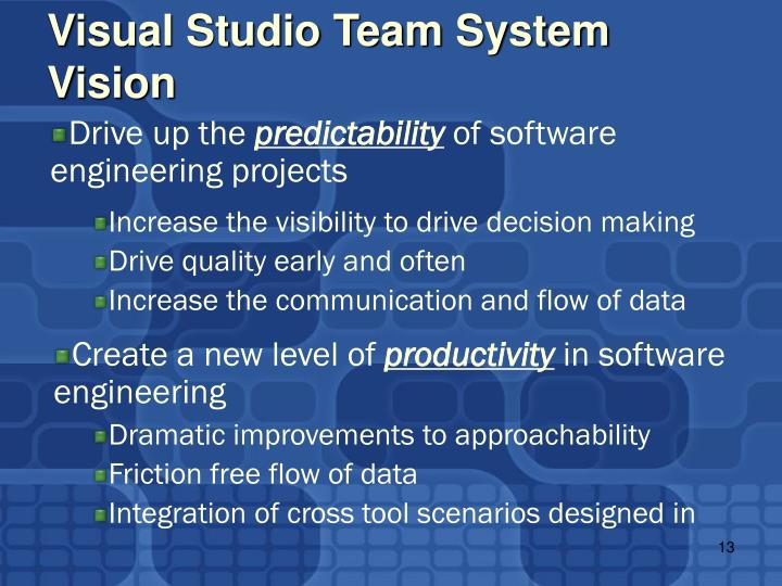 Visual Studio Team System Vision