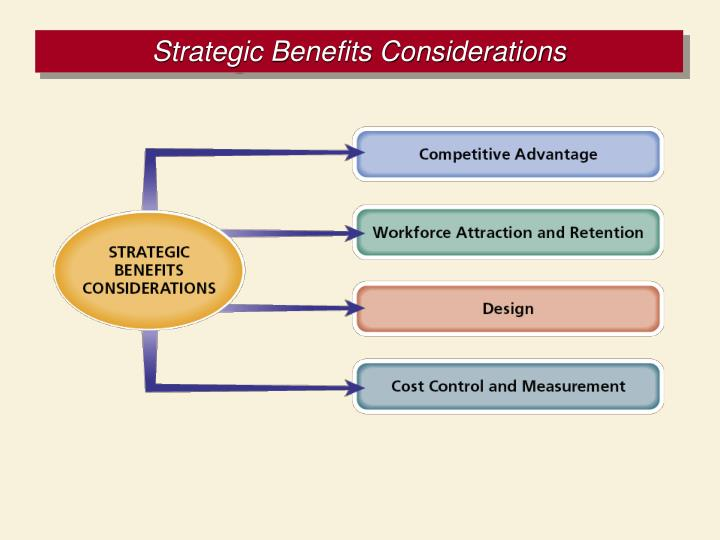 Strategic Benefits Considerations