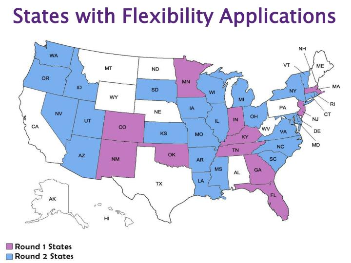 States with Flexibility Applications