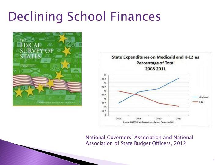 Declining School Finances